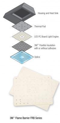 Electrical Flame Barrier for LED Safety
