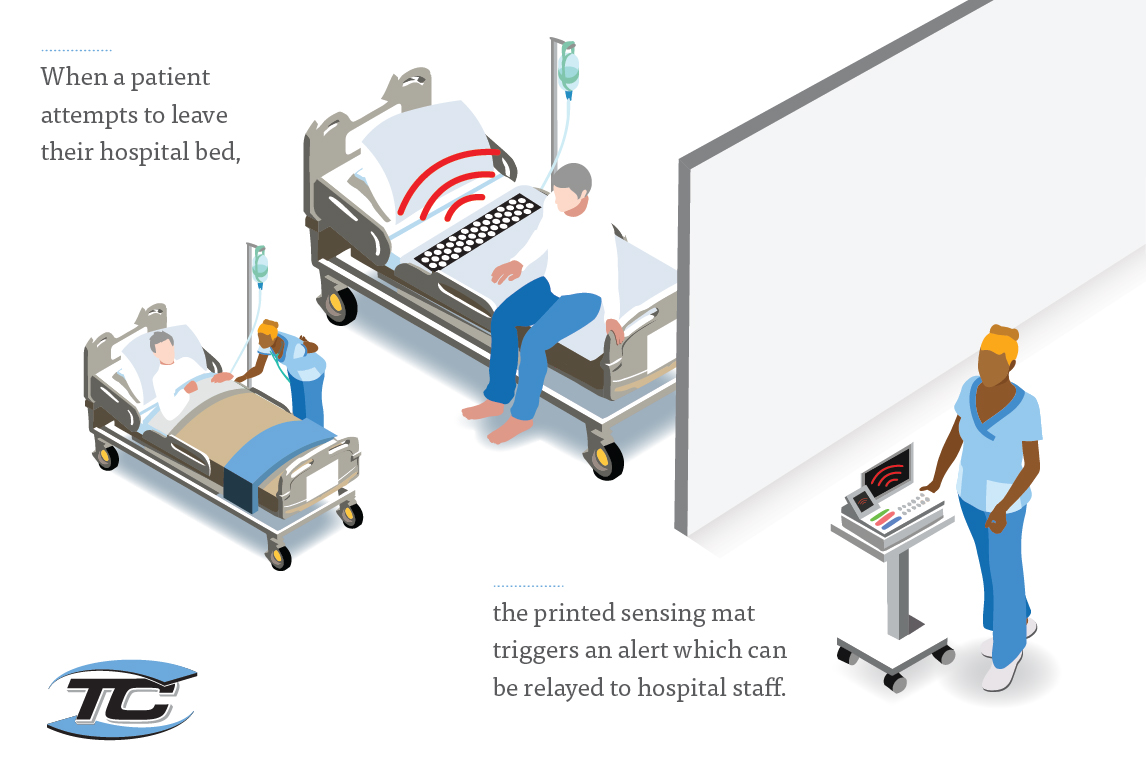 Remote Patient Monitoring Devices Made with Flexible Printed Electronics